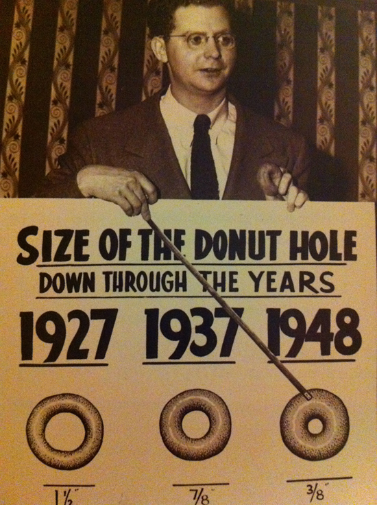 Donut Hole through the years