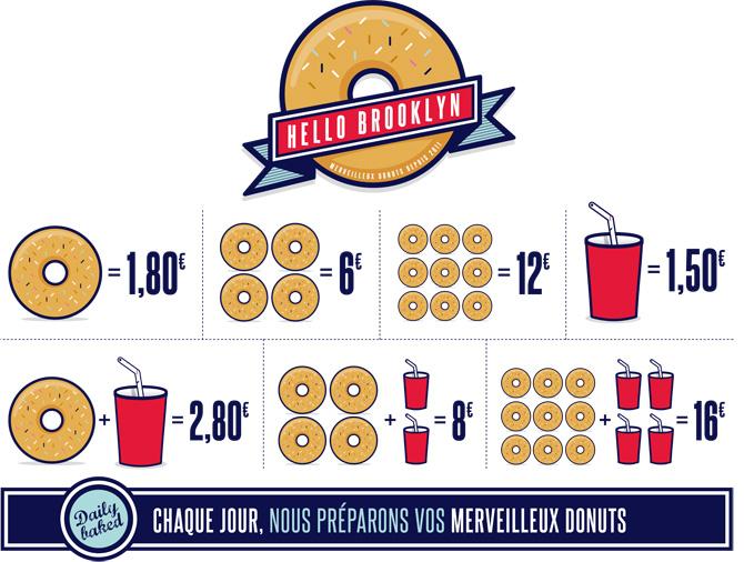 Tarifs donuts 2014